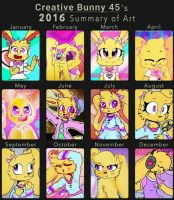 2016 Art Summary by CreativeBunny45