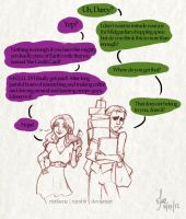 Loki x Darcy - Midgardian Shopping by riotfaerie