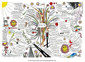 Peace Mind Map by Creativeinspiration