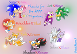 Thanks for the 6000 pageviews by PetitMoon5