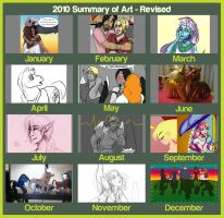 2010 Year in Review by modesty