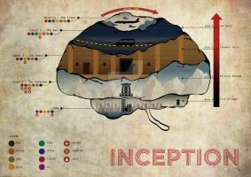 Inception Infograph by SCKW