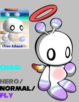 Finished Chao No.2 by V1ciouzMizzAzn