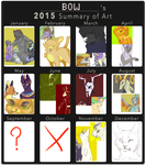 2015 of Art by 61666