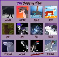 Happy New Year! (Art Summary) by BloodVendor