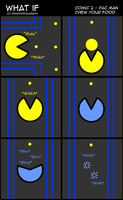 What If Comic 2 - Pac Man by Shadow5talker04