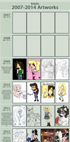 .:Improvement Meme 2007-2014:. by ALittleRiddle