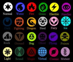 Pokemon Type Symbols by Soluna17