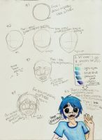 Tutorial -for Gorillazfan0- by Renrut23