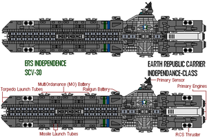 ERS Independence-Class Carrier by gryphonarts