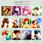 2012 Art Summary Meme by Shumijin