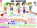 One Direction Collage by Rorosaur