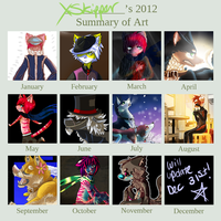 2012 Summary of Art by meteorcrash