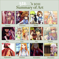 2011 Summary by Sangcoon