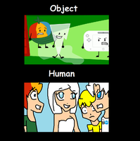 Object Twoniverse Object And Human by Phoebeartfulgirl992
