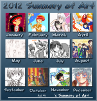 Kemi's 2012 summary of art by Kemi242