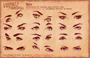 Learn Manga Basics Semi Eyes 4 Refference by Naschi