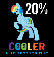 20% Cooler In 10 Seconds Flat!! by May-HTF