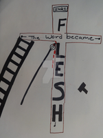 The word made flesh by MovieLover8Jurassic4