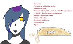 Milainix revised by Vexey47