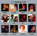 2012 Summary of Art Meme by Mizz-Mizzy