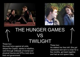 The Hunger Games vs. Twilight by Tribalchick101
