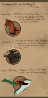 Transportation Methods: Part One by TheDragonishCafe