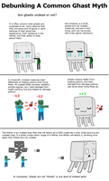 A common Ghast myth by Pickleplayer