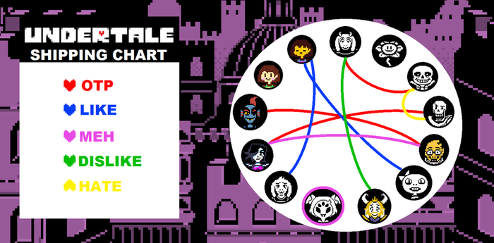 My Undertale Shipping Chart by KawaiiKuroNeko21