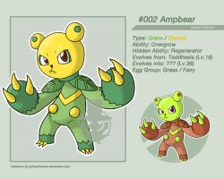 #002 - Ampbear by grimarionette