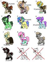MLP- adopt for points mixed by meg15warrior