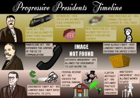 Progressive Timeline by Quarma