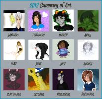 Art summary of 2012 by Ouffi