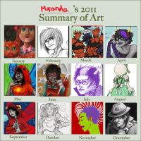 2011 Art Summary by chastened
