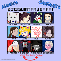My 2013 Art Summary by SonicandShadowfan15