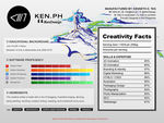 Creative Resume Update by iKenDesign