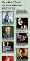 Top Ten Hottest Live Action VIII by Chronorin
