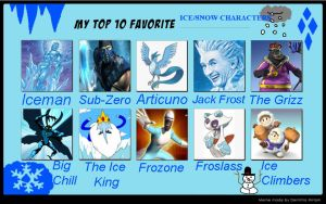 My top ten favorite ice characters by porygon2z