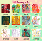 2012 Summary of Art by Implis