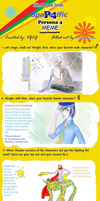 Persona 4 Meme - Spoilers Ahoy by Rayless-Night