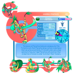 Lemurian Pokedex: No3 Pterachio by Sakuyamon