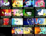 My Little Pony DotA 2 Crossover Icons by Yudhaikeledai