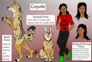 Coyote Tales reference sheet: Coyote by Leonca