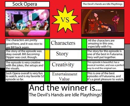 Entertainment Vs- Sock Opera vs TDHAIP by awesomenommer777