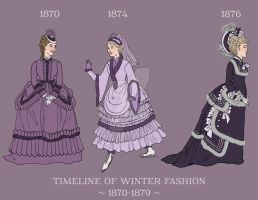DETAIL Winter Fashion Timeline: 1870-1879 by a-little-bit-lexical