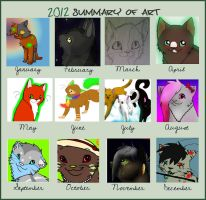 Summary of Art ~ by Zabersud