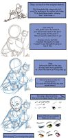 Lame tutorial 2 by 3712