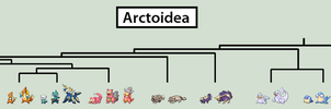 Arctoidea Pokemon Tree by pepon99