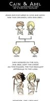 Cain and Abel Comic by Jinbae