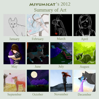 2012 Art Summary by miyumicat